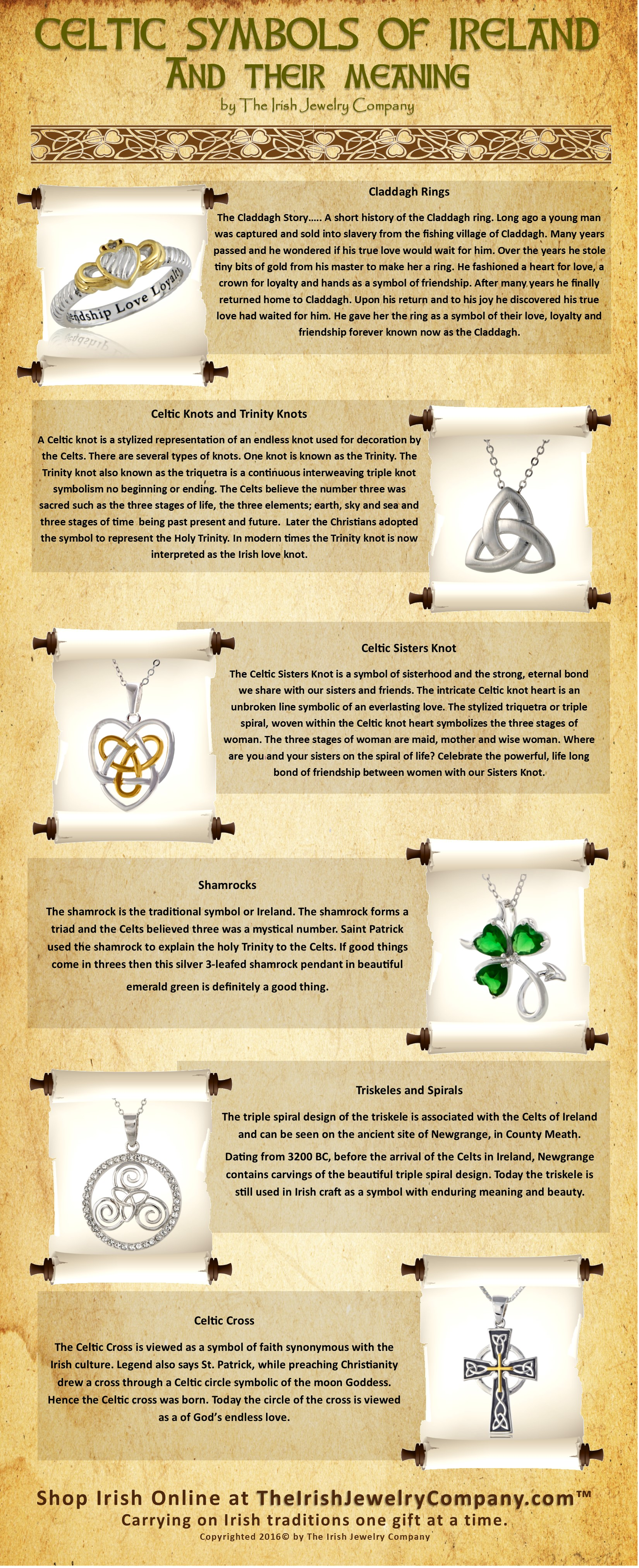 Celtic symbols and their meanings irish culture and traditions buycottarizona Gallery